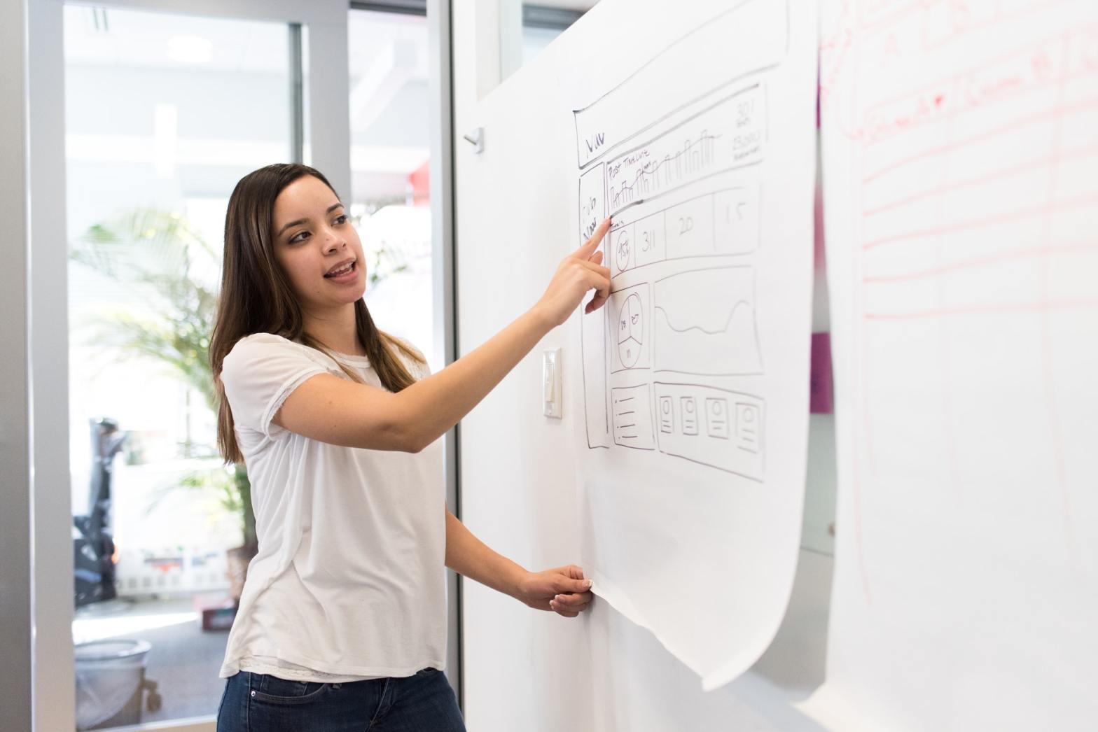 woman at whiteboard